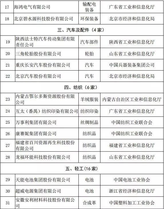 """广州通泽机械有限公司荣获""""工业产品绿色设计示范企业""""称号"""