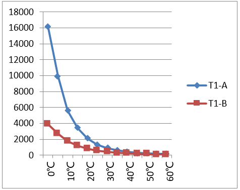 再论工作粘度对无溶剂复合全过程的影响