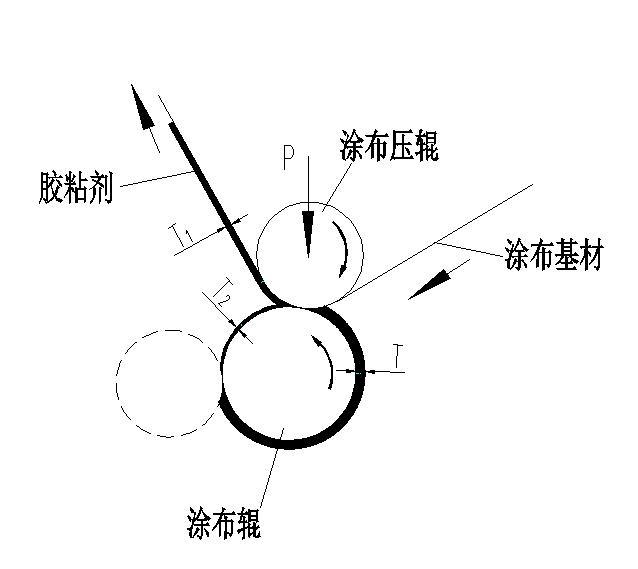 无溶剂胶黏剂转移率及其数字化测试分析