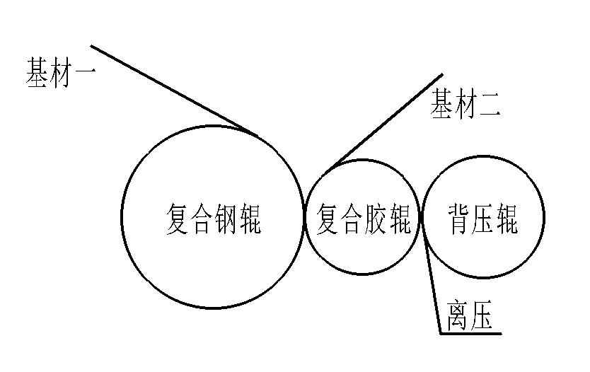 第三种专利复合结构:可分离式背压辊结构
