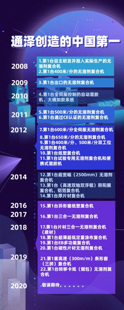 【简讯】通泽召开2020年年中营销工作会议