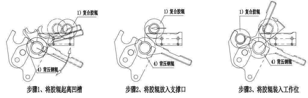 一种复合胶辊的拆换专用工具
